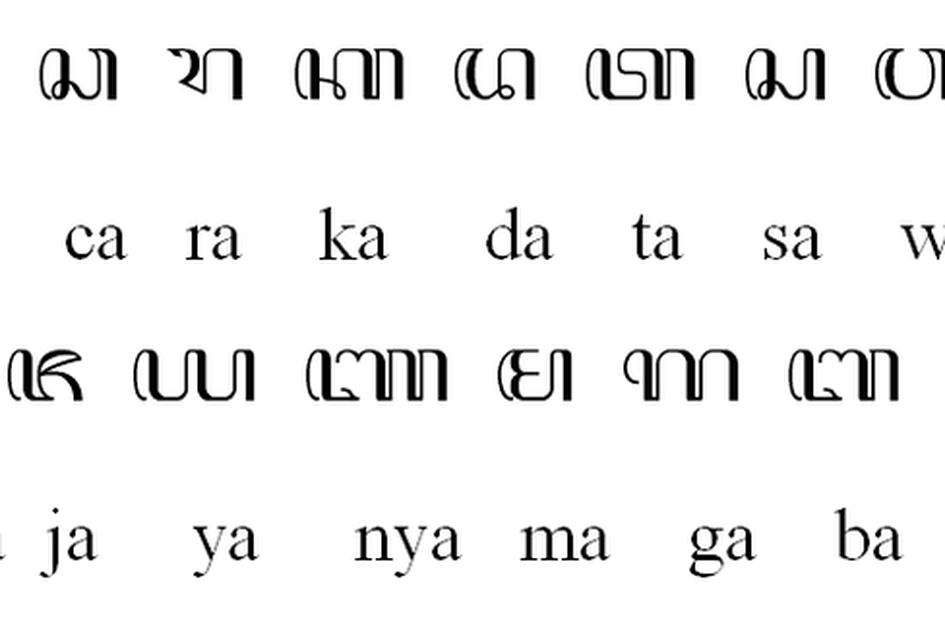 cara membaca aksara jawa